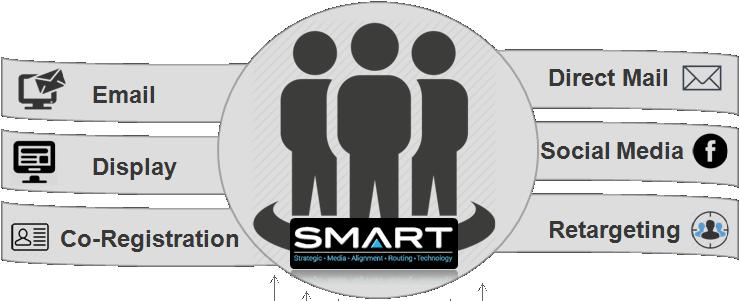 smart-channels